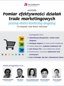 Warsztaty - Pomiar efektywności działań trade marketingowych